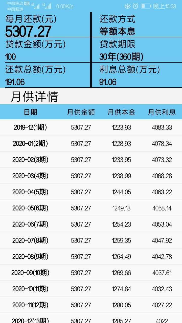 【考核】复利计算器V1.2,投资、理财、房贷计算工具,白领必备!