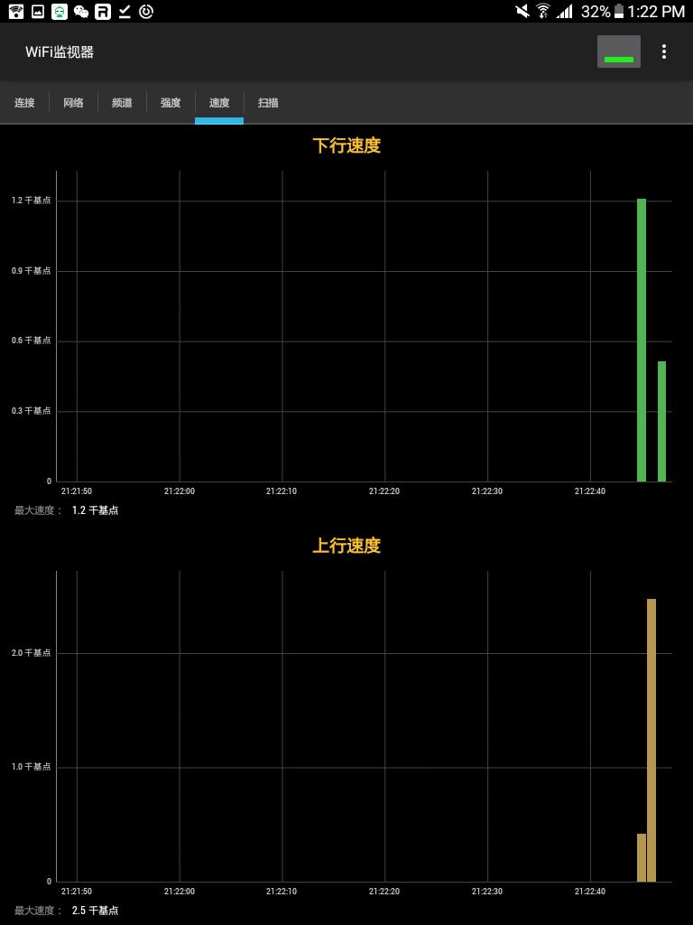 【原创汉化】wifi检测器1.11