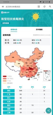 【分享】武汉肺炎病毒追踪
