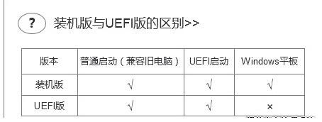U盘启动盘制作工具uefi版和装机版有什么区别