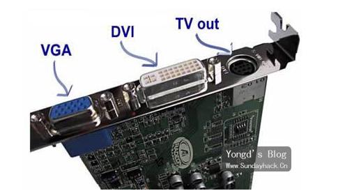 电脑一拖二显示器,怎么让一台主机两个显示器独立使用