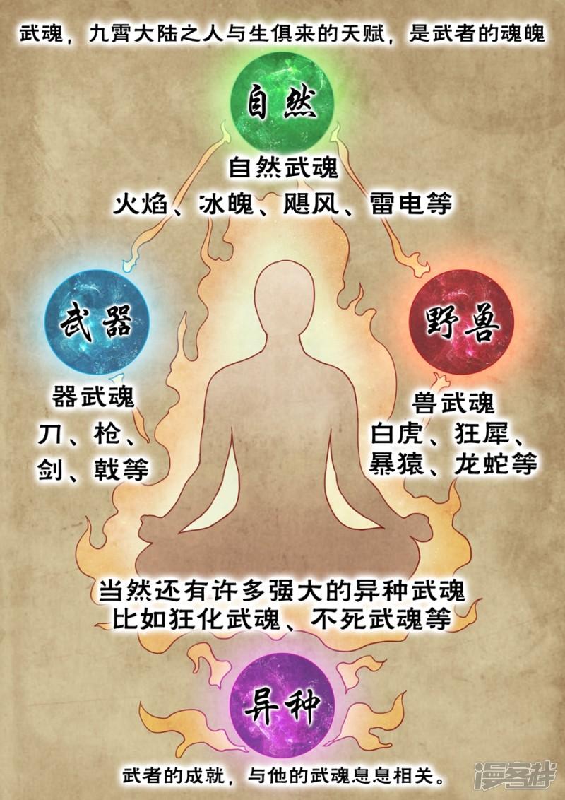 【漫画】绝世武神(不定期更新)