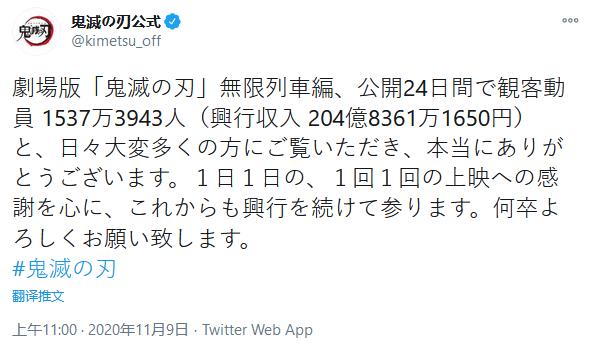 【资讯】剧场版「鬼灭之刃:无限列车篇」票房突破204亿-小柚妹站