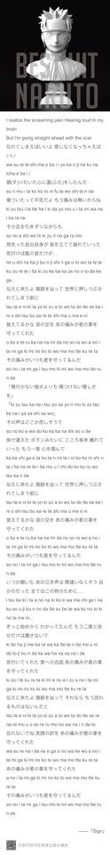 【音乐】Sign,cos东条希的av
