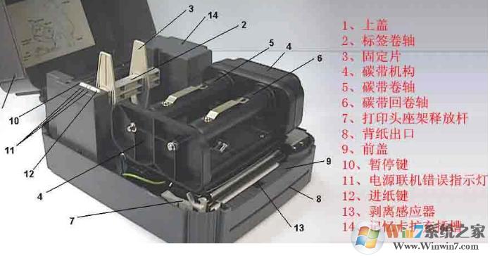 Win7打印机已经连接但是无法打印的解决方法