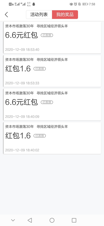 【e公司抽1.6~6.6元红包】-聚合资源网