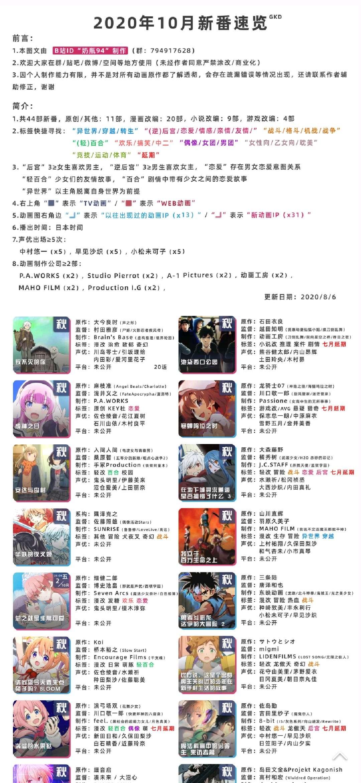 【资讯】10月新番列表出来了!-小柚妹站