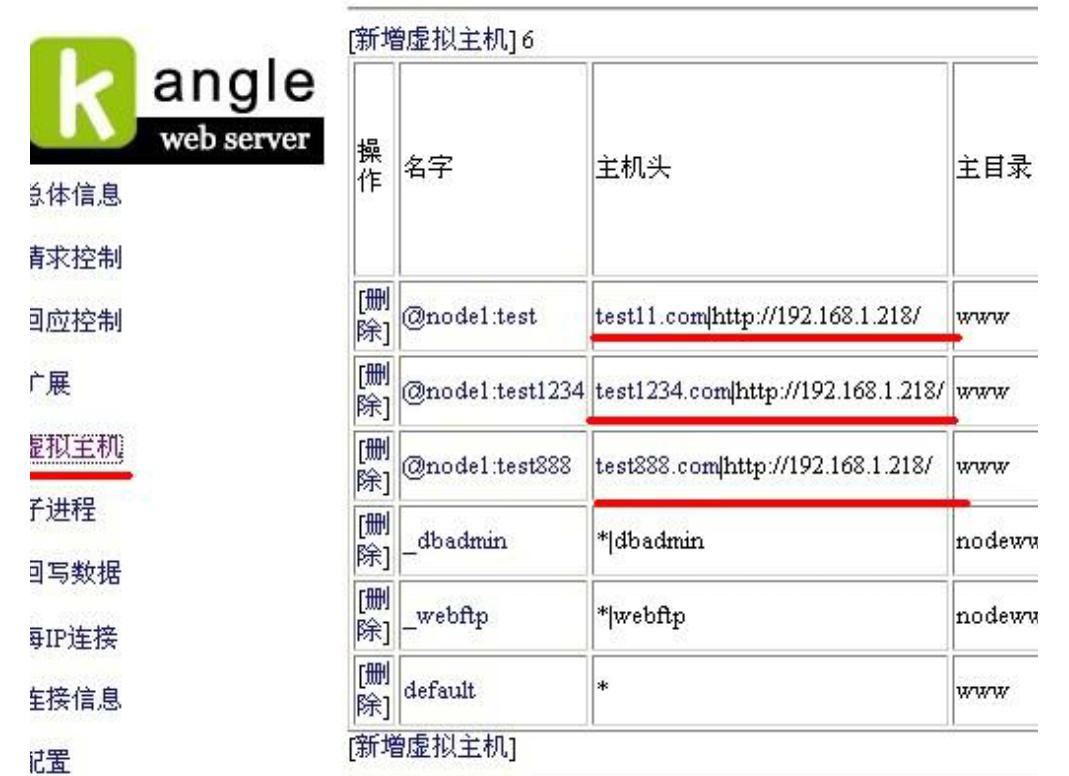 kangle+ep控制面板架设CDN详细教程