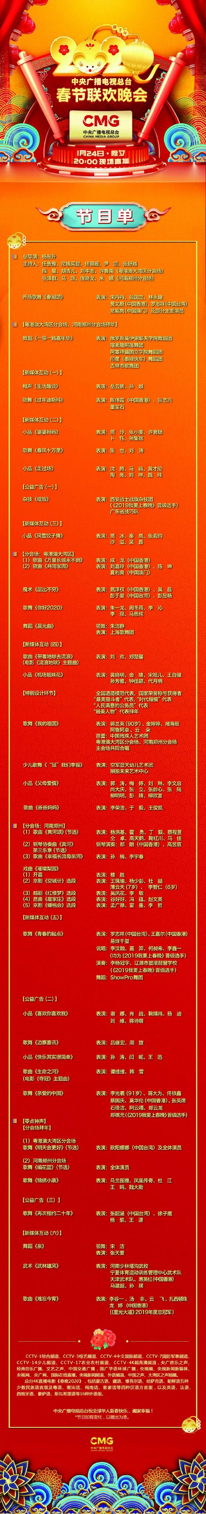 2020年春节联欢晚会节目单