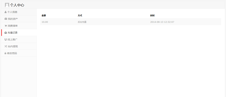 WordPress Erphpdown 更新至(10.01)收费查看下载/VIP/推广/用户中心/免登陆 【送积分兑换充值卡插件】
